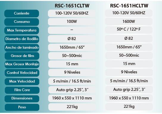 Caractersiticas-RSC-1651CLTW-1651HCLTW